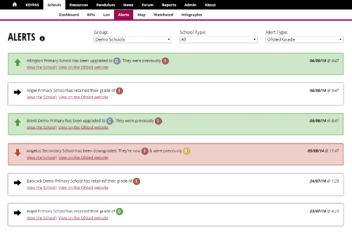 Filtered alerts to show Ofsted Grade changes