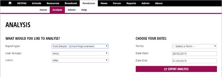 Analyse one term's Visit Details, Visit Data or Visit Sections