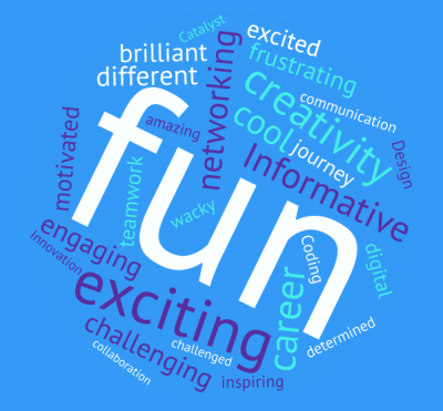 Word Cloud showing what participants said at the end of the day feedback