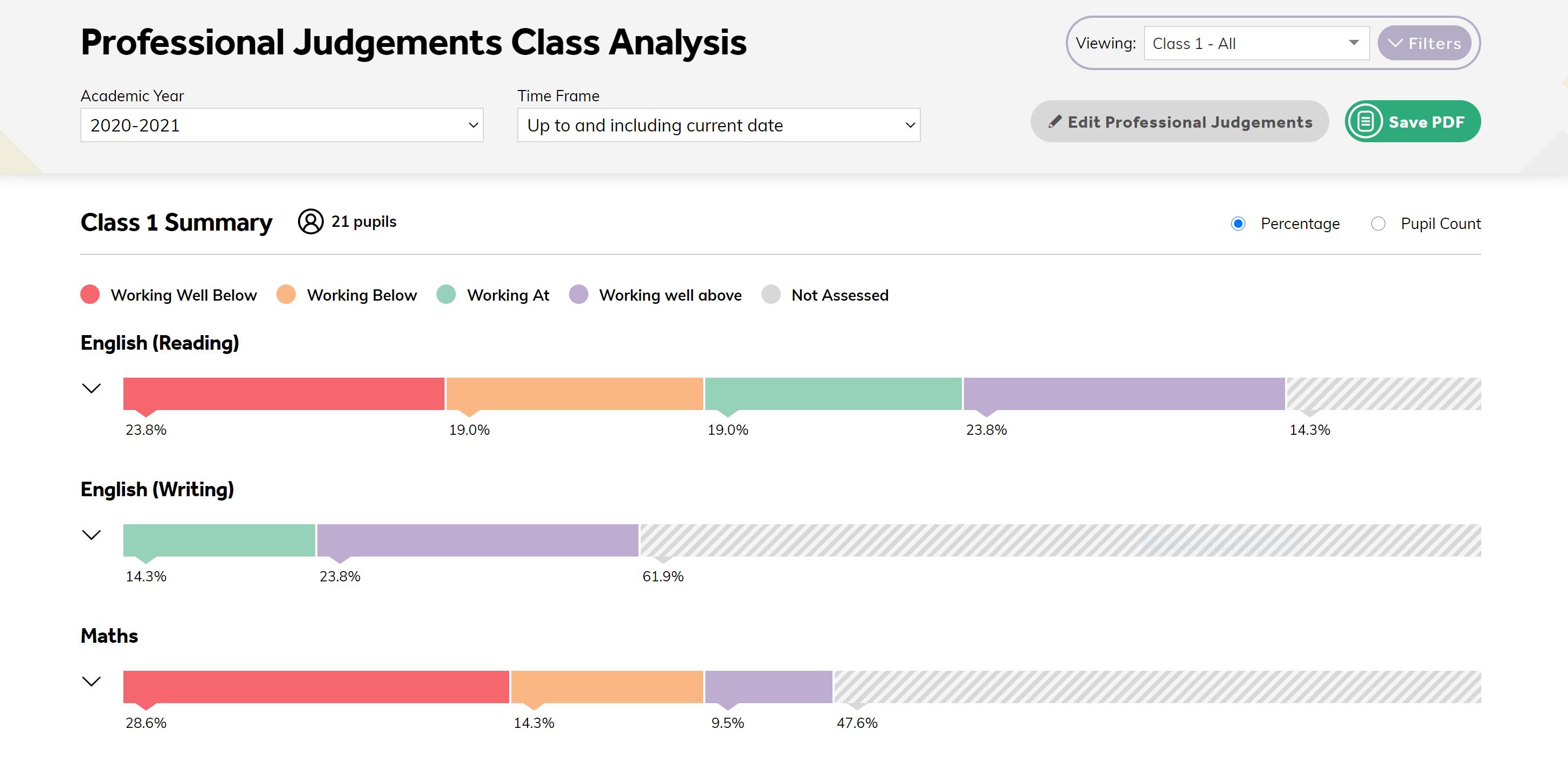 Balance Class Analysis page updates